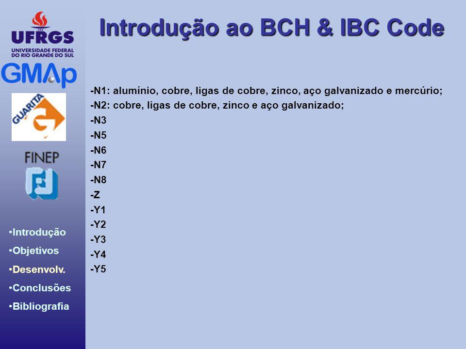 Introdução ao BCH & IBC Code Introdução Objetivos Desenvolv. Conclusões Bibliografia -N1: alumínio, cobre, ligas de cobre, zinco, aço galvanizado e me