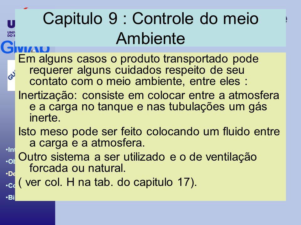 Introdução ao BCH & IBC Code Introdução Objetivos Desenvolv. Conclusões Bibliografia Capitulo 9 : Controle do meio Ambiente Em alguns casos o produto