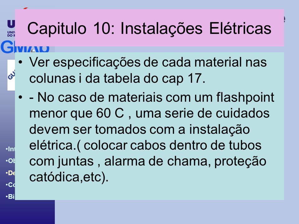 Introdução ao BCH & IBC Code Introdução Objetivos Desenvolv. Conclusões Bibliografia Capitulo 10: Instalações Elétricas Ver especificações de cada mat
