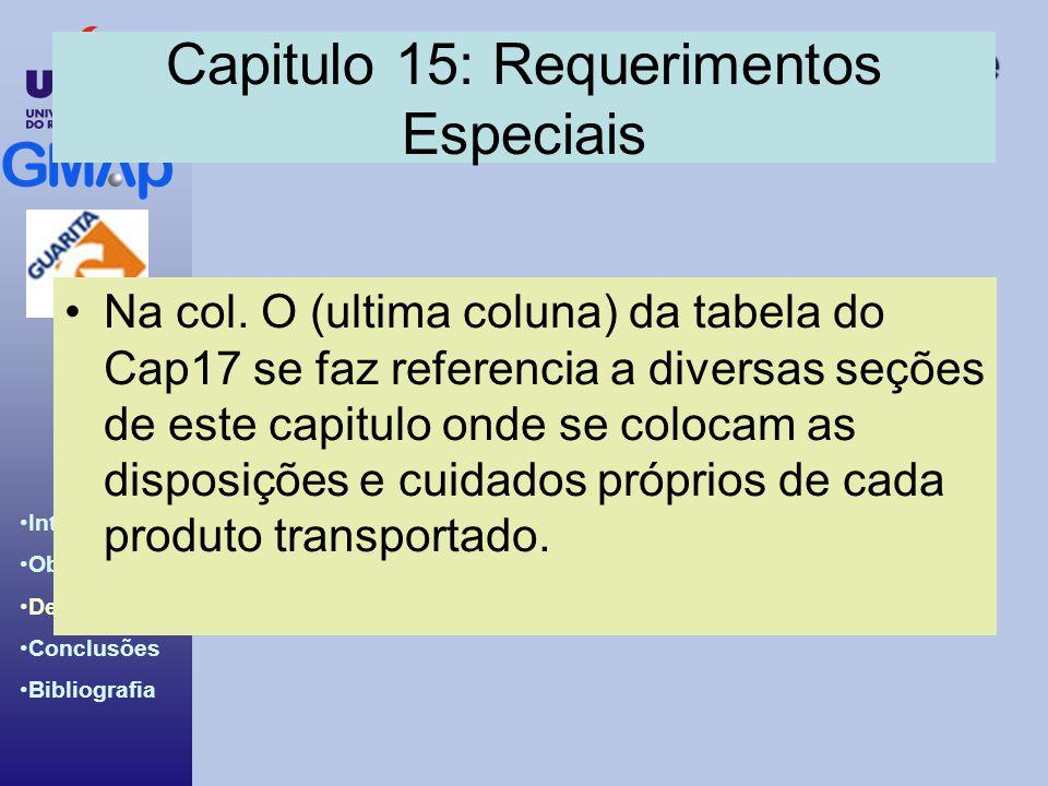 Introdução ao BCH & IBC Code Introdução Objetivos Desenvolv. Conclusões Bibliografia Capitulo 15: Requerimentos Especiais Na col. O (ultima coluna) da
