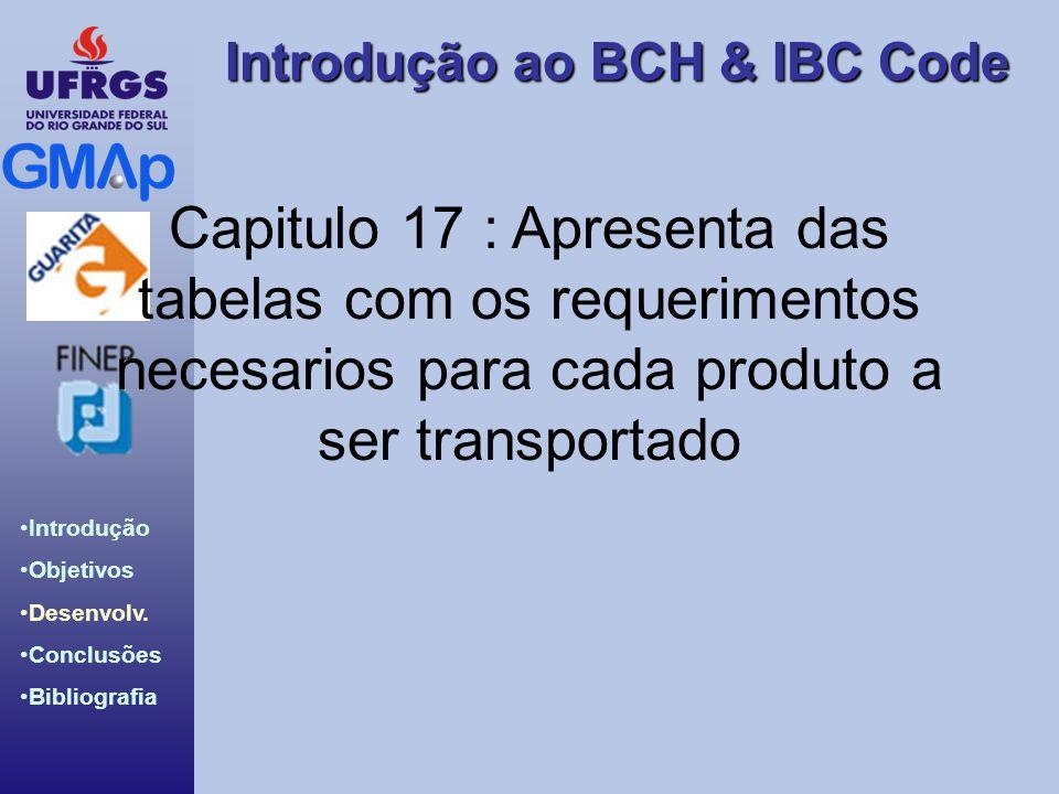 Introdução ao BCH & IBC Code Introdução Objetivos Desenvolv. Conclusões Bibliografia Capitulo 17 : Apresenta das tabelas com os requerimentos necesari