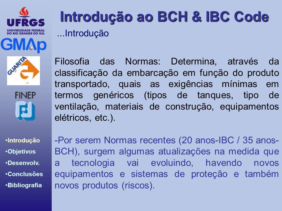 Introdução ao BCH & IBC Code Introdução Objetivos Desenvolv. Conclusões Bibliografia Filosofia das Normas: Determina, através da classificação da emba