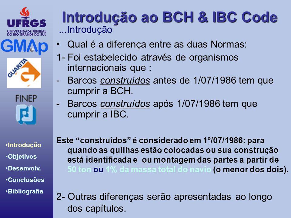 Introdução ao BCH & IBC Code Introdução Objetivos Desenvolv. Conclusões Bibliografia Qual é a diferença entre as duas Normas: 1- Foi estabelecido atra