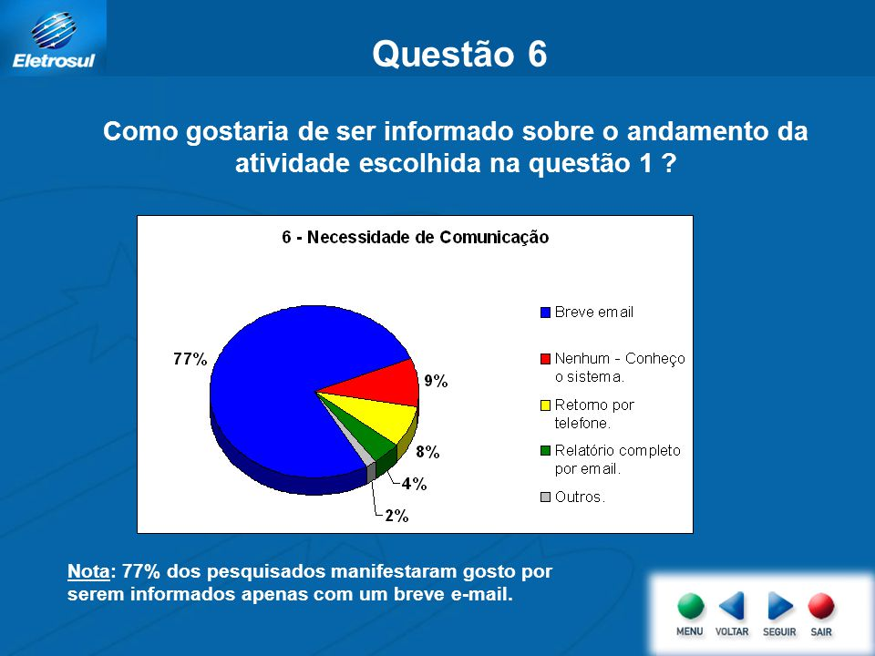 Questão 5 Com que freqüência Você gostaria de receber informações sobre a atividade escolhida na questão 1 ? Nota: 63% dos pesquisados manifestaram qu