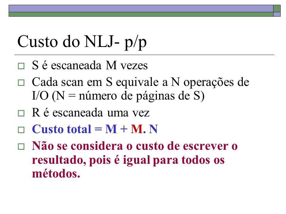 Custo do NLJ- p/p  S é escaneada M vezes  Cada scan em S equivale a N operações de I/O (N = número de páginas de S)  R é escaneada uma vez  Custo