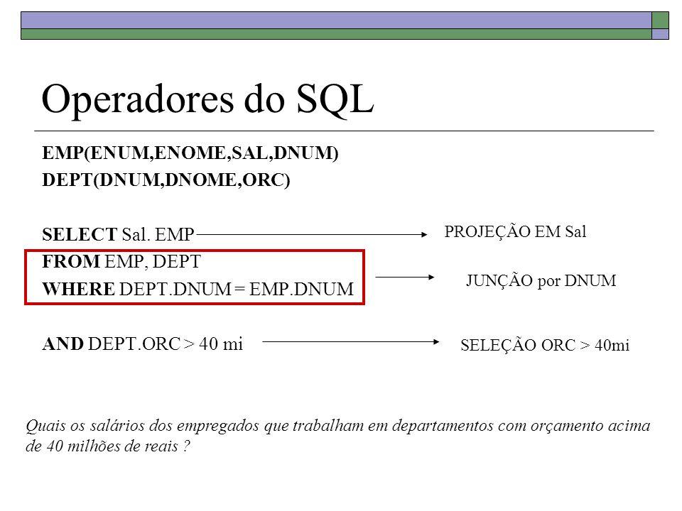 Operadores do SQL EMP(ENUM,ENOME,SAL,DNUM) DEPT(DNUM,DNOME,ORC) SELECT Sal. EMP FROM EMP, DEPT WHERE DEPT.DNUM = EMP.DNUM AND DEPT.ORC > 40 mi JUNÇÃO