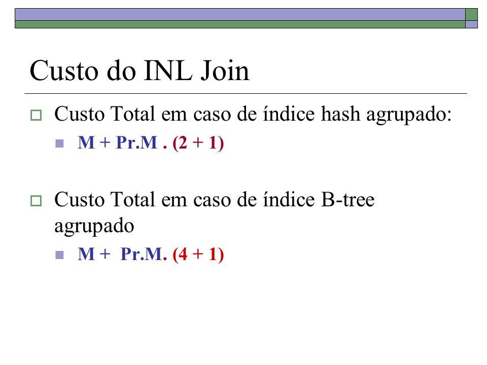 Custo do INL Join  Custo Total em caso de índice hash agrupado: M + Pr.M. (2 + 1)  Custo Total em caso de índice B-tree agrupado M + Pr.M. (4 + 1)