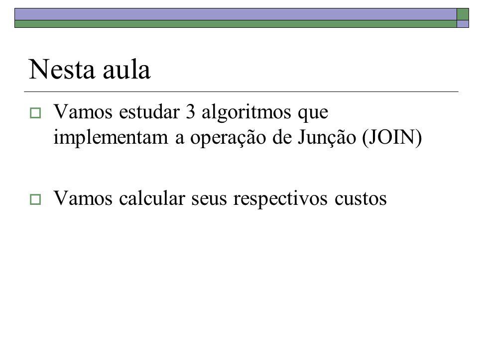 Nesta aula  Vamos estudar 3 algoritmos que implementam a operação de Junção (JOIN)  Vamos calcular seus respectivos custos