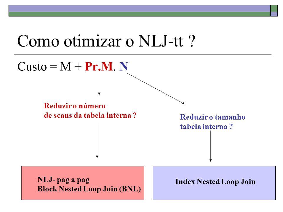 Como otimizar o NLJ-tt ? Custo = M + Pr.M. N Reduzir o número de scans da tabela interna ? Reduzir o tamanho tabela interna ? NLJ- pag a pag Block Nes