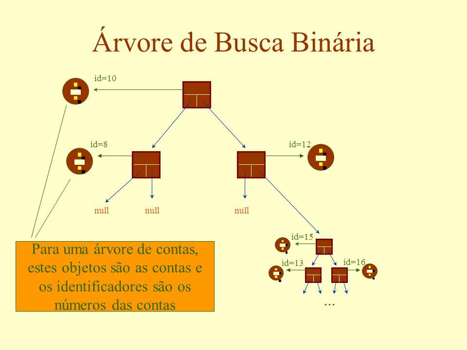 Árvore Binária null...