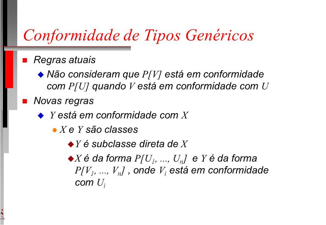 DI UFPE Conformidade de Tipos Genéricos n Regras atuais  Não consideram que P[V] está em conformidade com P[U] quando V está em conformidade com U n Novas regras  Y está em conformidade com X X e Y são classes  Y é subclasse direta de X  X é da forma P[U 1,..., U n ] e Y é da forma P[V 1,..., V n ], onde V i está em conformidade com U i
