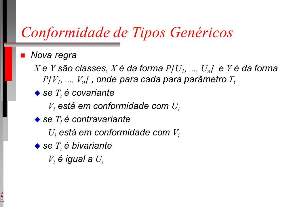 DI UFPE Conformidade de Tipos Genéricos n Nova regra X e Y são classes, X é da forma P[U 1,..., U n ] e Y é da forma P[V 1,..., V n ], onde para cada para parâmetro T i  se T i é covariante V i está em conformidade com U i  se T i é contravariante U i está em conformidade com V i  se T i é bivariante V i é igual a U i