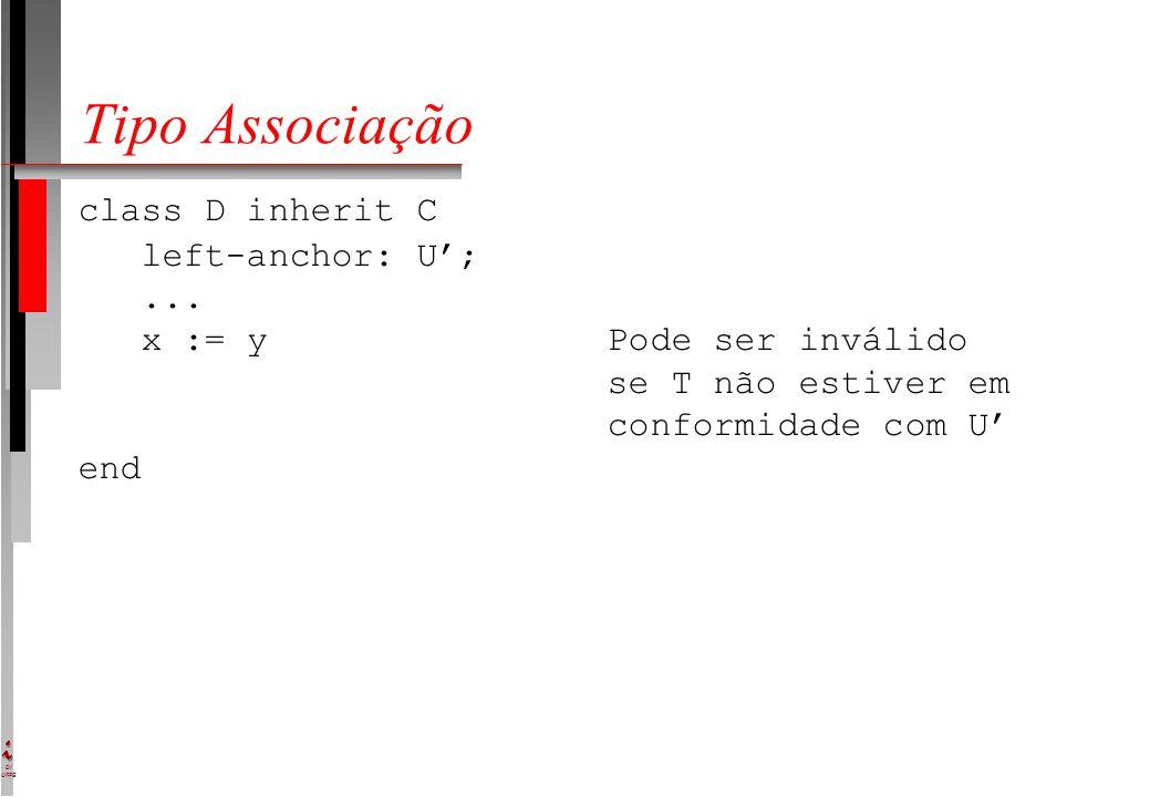 DI UFPE Tipo Associação class D inherit C left-anchor: U';... x := y Pode ser inválido se T não estiver em conformidade com U' end