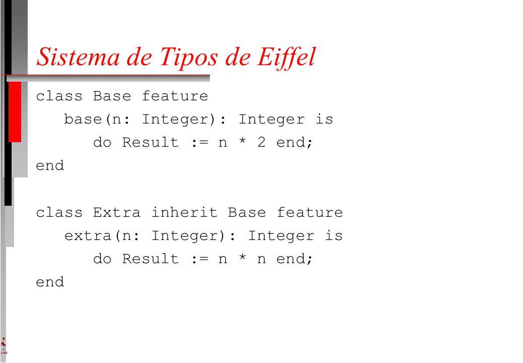DI UFPE Sistema de Tipos de Eiffel class Base feature base(n: Integer): Integer is do Result := n * 2 end; end class Extra inherit Base feature extra(n: Integer): Integer is do Result := n * n end; end