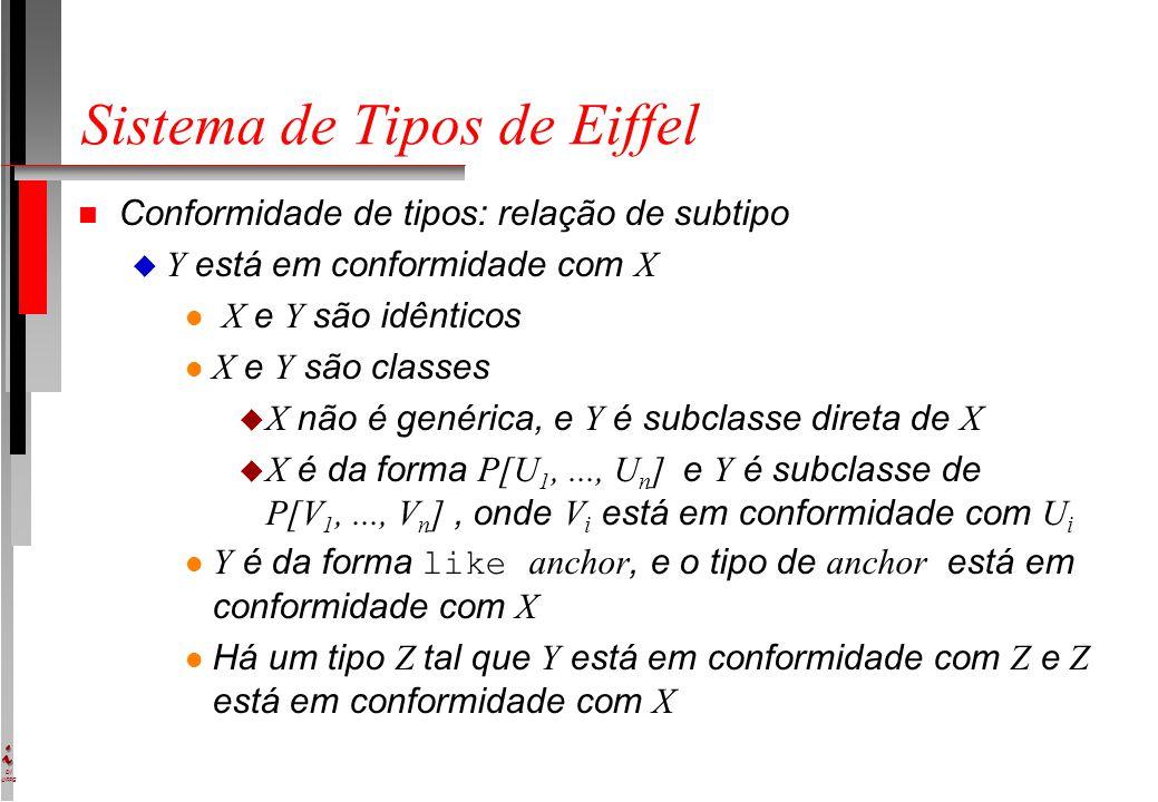 DI UFPE Sistema de Tipos de Eiffel n Conformidade de tipos: relação de subtipo  Y está em conformidade com X X e Y são idênticos X e Y são classes  X não é genérica, e Y é subclasse direta de X  X é da forma P[U 1,..., U n ] e Y é subclasse de P[V 1,..., V n ], onde V i está em conformidade com U i Y é da forma like anchor, e o tipo de anchor está em conformidade com X Há um tipo Z tal que Y está em conformidade com Z e Z está em conformidade com X