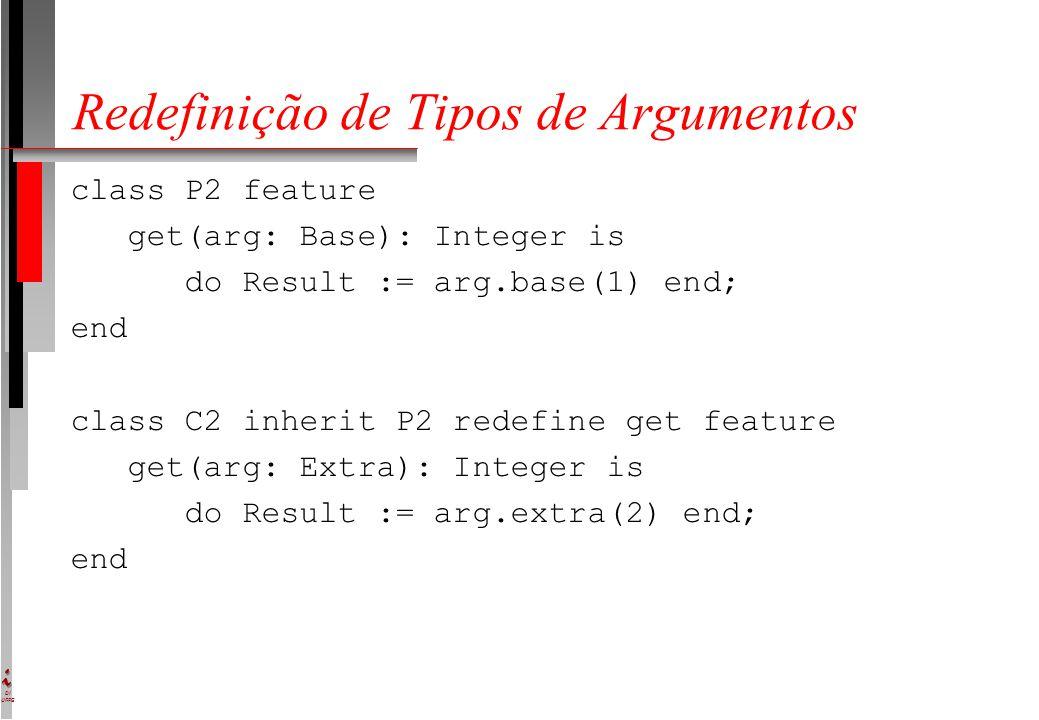 DI UFPE Redefinição de Tipos de Argumentos class P2 feature get(arg: Base): Integer is do Result := arg.base(1) end; end class C2 inherit P2 redefine get feature get(arg: Extra): Integer is do Result := arg.extra(2) end; end