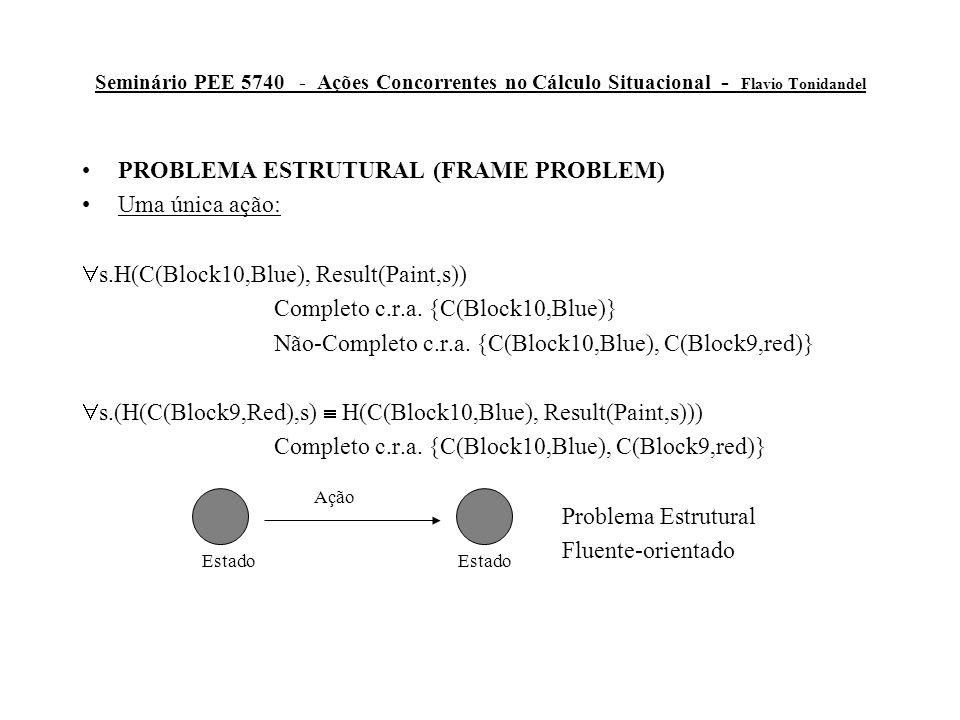 Seminário PEE 5740 - Ações Concorrentes no Cálculo Situacional - Flavio Tonidandel PROBLEMA ESTRUTURAL (FRAME PROBLEM) Ações Concorrentes: g={Paint,Close}  s.H(C(Block10,Blue), Result({Paint,Close},s)) Axioma-herança : Herda as características de {Paint}  s.H(C(Block10,Blue), Result(Paint,s)) Completa c.r.a.
