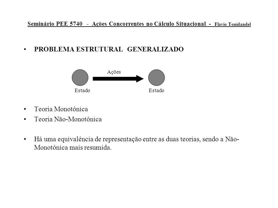 Seminário PEE 5740 - Ações Concorrentes no Cálculo Situacional - Flavio Tonidandel PROBLEMA ESTRUTURAL GENERALIZADO Teoria Monotônica Teoria Não-Monotônica Há uma equivalência de representação entre as duas teorias, sendo a Não- Monotônica mais resumida.