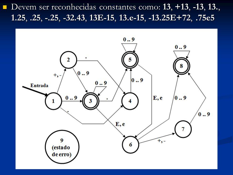 Devem ser reconhecidas constantes como: 13, +13, -13, 13., 1.25,.25, -.25, -32.43, 13E-15, 13.e-15, -13.25E+72,.75e5 Devem ser reconhecidas constantes