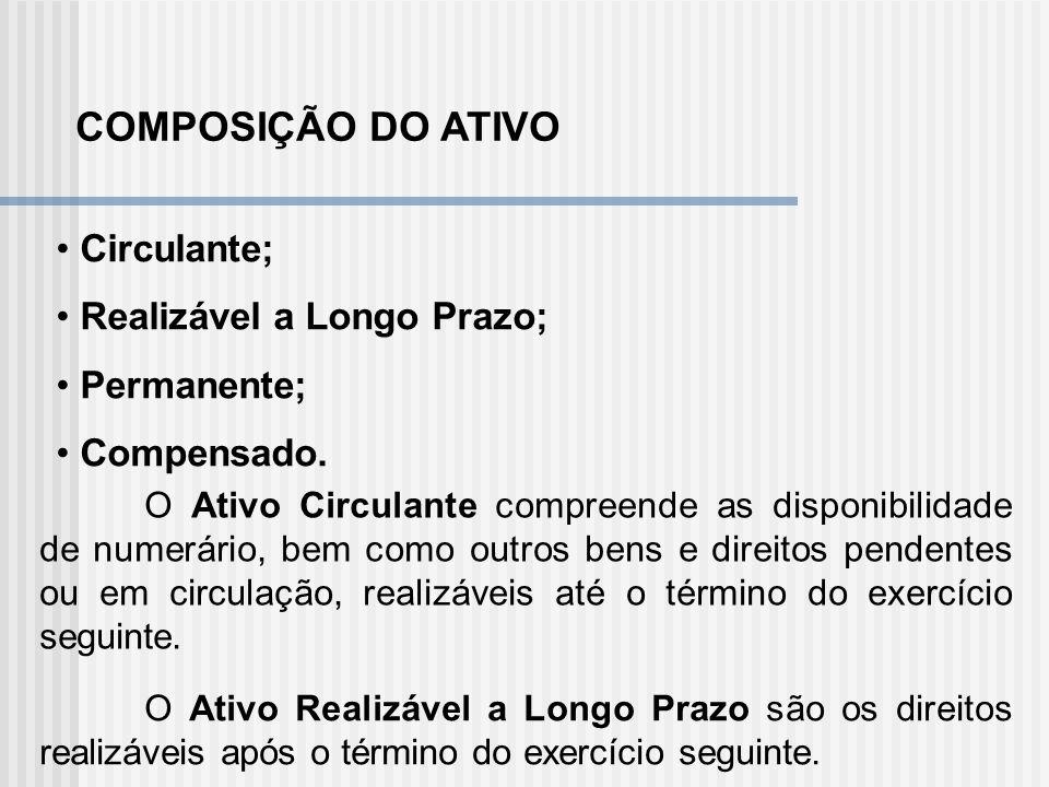 ESTRUTURA DO PLANO DE CONTAS: 1 - ATIVO 2 - PASSIVO 1.1 - ATIVO CIRCULANTE2.1 - PASSIVO CIRCULANTE 1.2 - ATIVO REALIZÁVEL À LONGO PRAZO 2.2 - PASSIVO