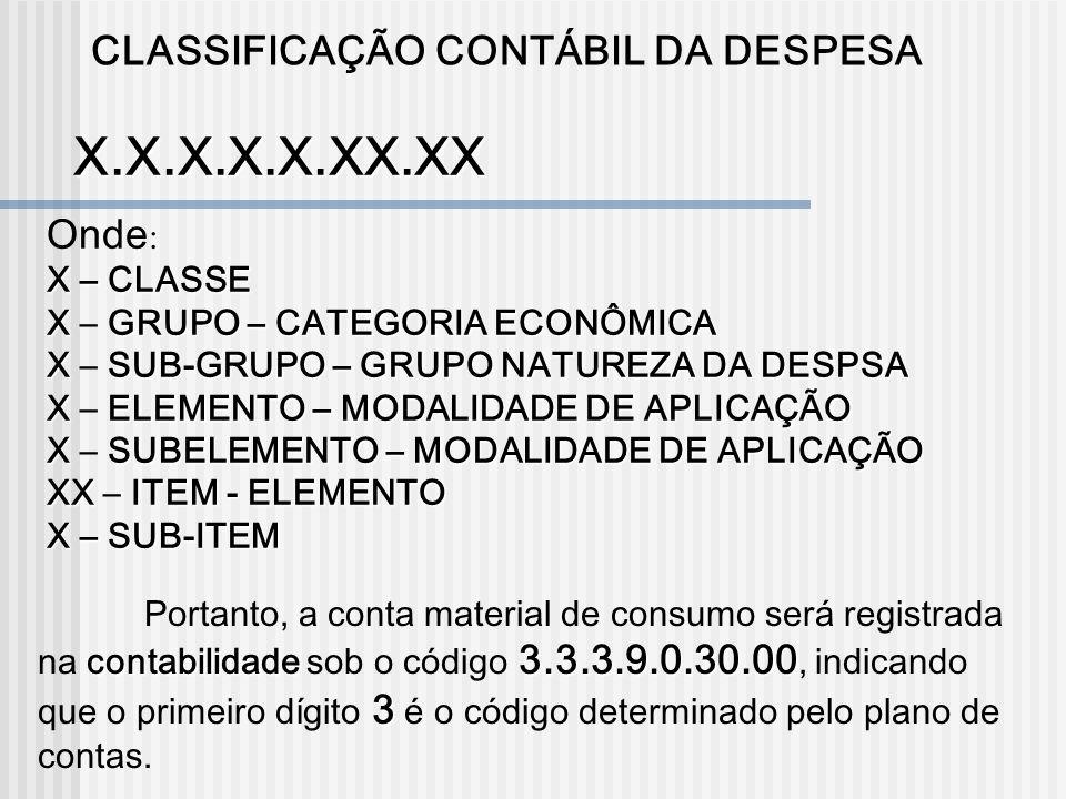 CLASSIFICAÇÃO DA DESPESA X.X.XX.XX. Onde : XCategoria Econômica da Despesa X – Categoria Econômica da Despesa – Corrente ou Capital XGrupo de Natureza