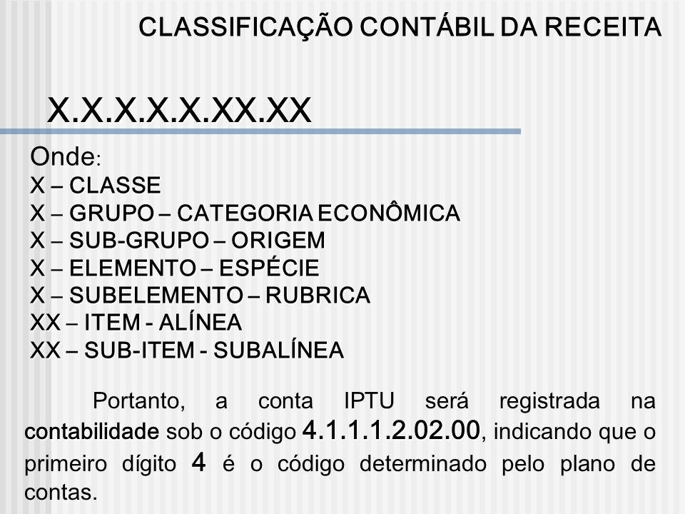 CLASSIFICAÇÃO DA RECEITA X.X.X.X.XX.XX Onde : XCategoria Econômica da Receita X – Categoria Econômica da Receita – Corrente ou Capital XOrigem X – Ori