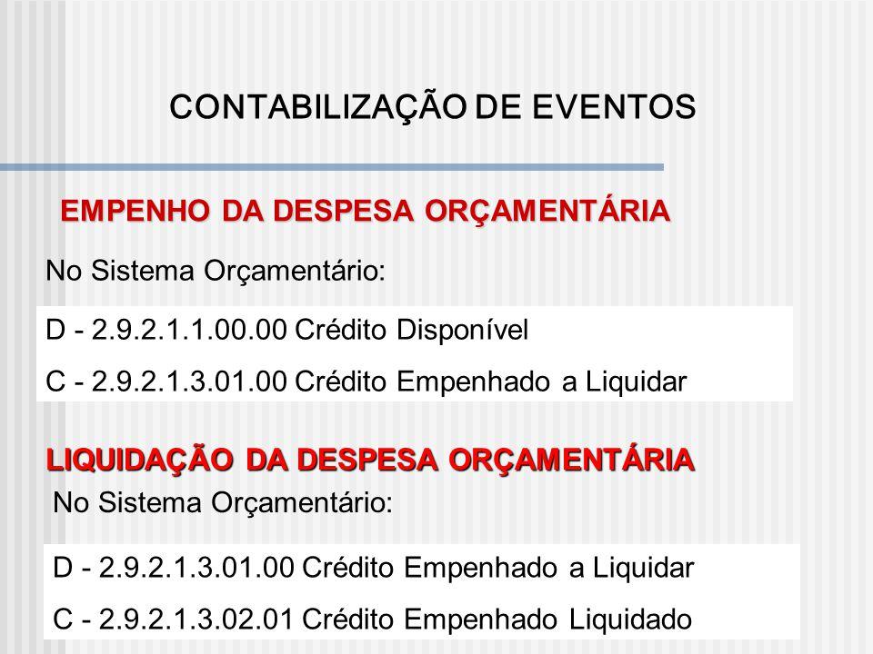 ARRECADAÇÃO DA RECEITA ORÇAMENTÁRIA No Sistema Orçamentário: D - 1.9.1.1.4.00.00 Receita Realizada C - 1.9.1.1.1.00.00 Receita a Realizar No Sistema F