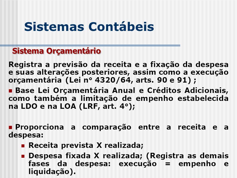 Sistemas da Contabilidade Pública ORÇAMENTÁRIO FINANCEIROPATRIMONIAL COMPENSAÇÃO SISTEMAS AUTÔNOMOS Fonte: Flávio da Cruz