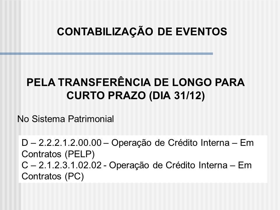 D – 5.1.3.3.1.00.00 – Operações de Crédito – Em Contratos (RDE) C – 2.2.2.1.2.00.00 – Operações de Crédito Interna – Em Contratos (PELP) CONTABILIZAÇÃ