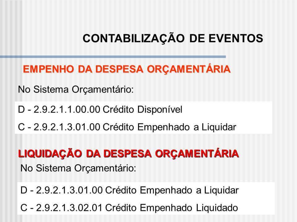 D – 2.2.2.1.2.00.00 – Operação de Crédito Interna – Em Contratos (PELP) C – 2.1.2.3.1.02.02 - Operação de Crédito Interna – Em Contratos (PC) CONTABIL