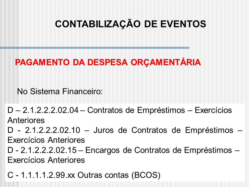 D – 2.1.2.3.1.02.02 – Operação de Crédito Interna – Em Contratos (PC) C – 6.1.3.3.1.00.00 – Operação de Crédito – Em Contratos (RAE) CONTABILIZAÇÃO DE