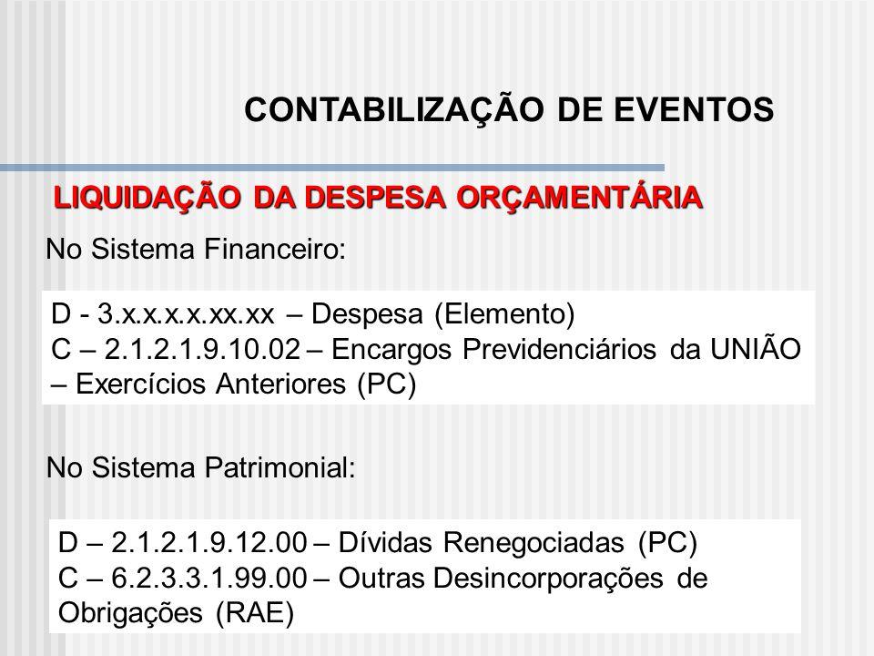 CONTABILIZAÇÃO DE EVENTOS EMPENHO DA DESPESA ORÇAMENTÁRIA D - 2.9.2.1.1.00.00 Crédito Disponível C - 2.9.2.1.3.01.00 Crédito Empenhado a Liquidar LIQU