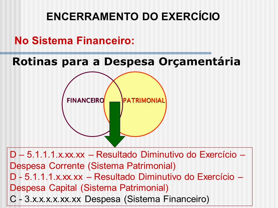 ENCERRAMENTO DO EXERCÍCIO Rotinas para a Receita Orçamentária No Sistema Financeiro: D – 4.x.x.x.x.xx.xx – Receita (Sistema Financeiro) C – 6.1.1.1.x.