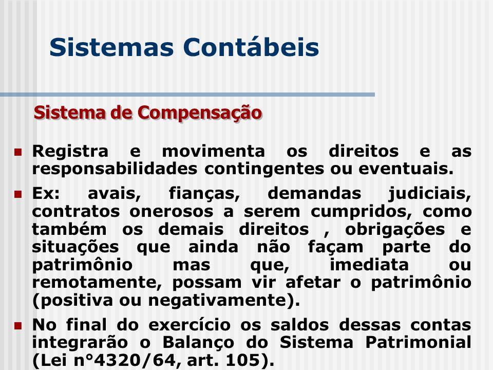 Sistemas Contábeis Registra os bens permanentes (móveis e imóveis), os créditos, os valores, a dívida fundada, os serviços industriais e o saldo patri