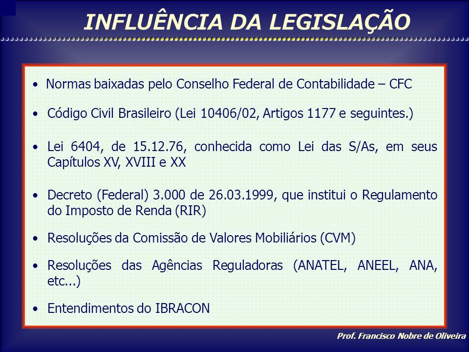 Prof. Francisco Nobre de Oliveira EXERCÍCIO SOCIAL Período de tempo em que a Contabilidade obrigatoriamente deverá elaborar as Demonstrações Contábeis
