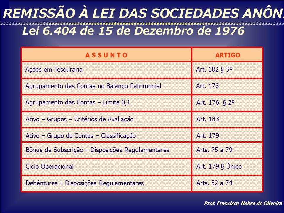Prof. Francisco Nobre de Oliveira INFLUÊNCIA DA LEGISLAÇÃO Normas baixadas pelo Conselho Federal de Contabilidade – CFC Lei 6404, de 15.12.76, conheci