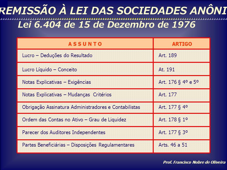 Prof. Francisco Nobre de Oliveira REMISSÃO À LEI DAS SOCIEDADES ANÔNIMAS Lei 6.404 de 15 de Dezembro de 1976 A S S U N T OARTIGO Dividendo Mínimo Obri