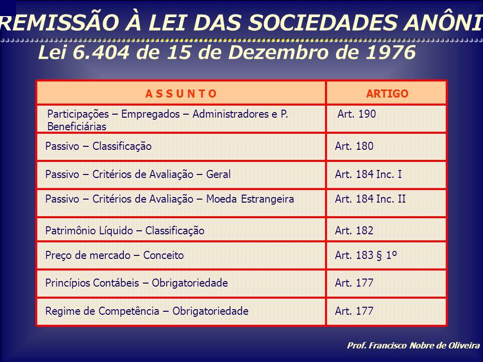Prof. Francisco Nobre de Oliveira REMISSÃO À LEI DAS SOCIEDADES ANÔNIMAS Lei 6.404 de 15 de Dezembro de 1976 A S S U N T OARTIGO Lucro – Deduções do R