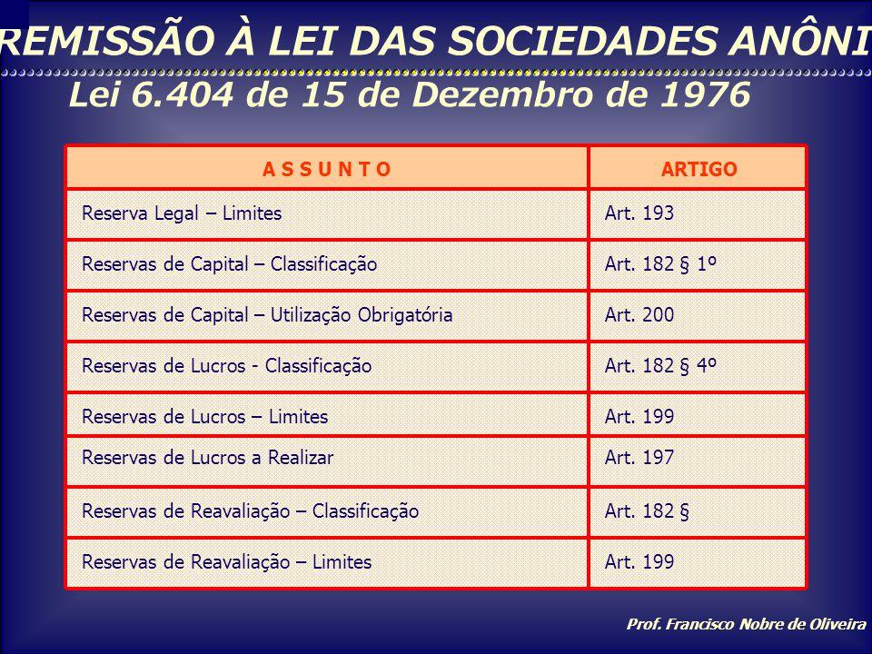 Prof. Francisco Nobre de Oliveira REMISSÃO À LEI DAS SOCIEDADES ANÔNIMAS Lei 6.404 de 15 de Dezembro de 1976 A S S U N T OARTIGO Participações – Empre