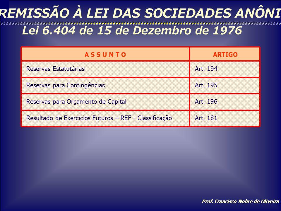 Prof. Francisco Nobre de Oliveira REMISSÃO À LEI DAS SOCIEDADES ANÔNIMAS Lei 6.404 de 15 de Dezembro de 1976 A S S U N T OARTIGO Reserva Legal – Limit