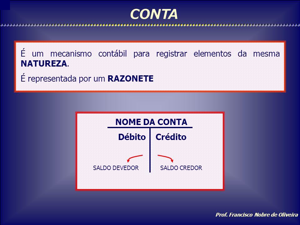 Prof. Francisco Nobre de Oliveira DEMONST. DAS ORIGENS E APLIC. DE RECURSOS ATIVO CIRCULANTE PASSIVO CIRCULANTE ATIVO NÃO CIRCULANTE Realizável a Long