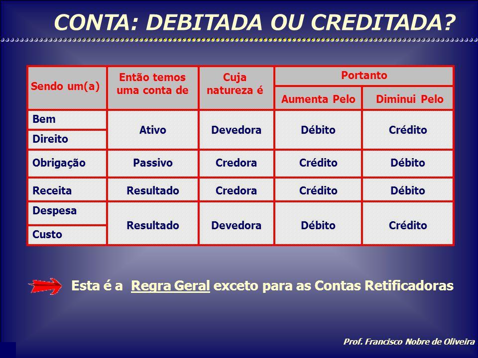 Prof. Francisco Nobre de Oliveira CONTA RAZONETE Representação gráfica de uma conta. FUN Ç ÃO DAS CONTAS Registrar os fatos contábeis. FUNCIONAMENTO D