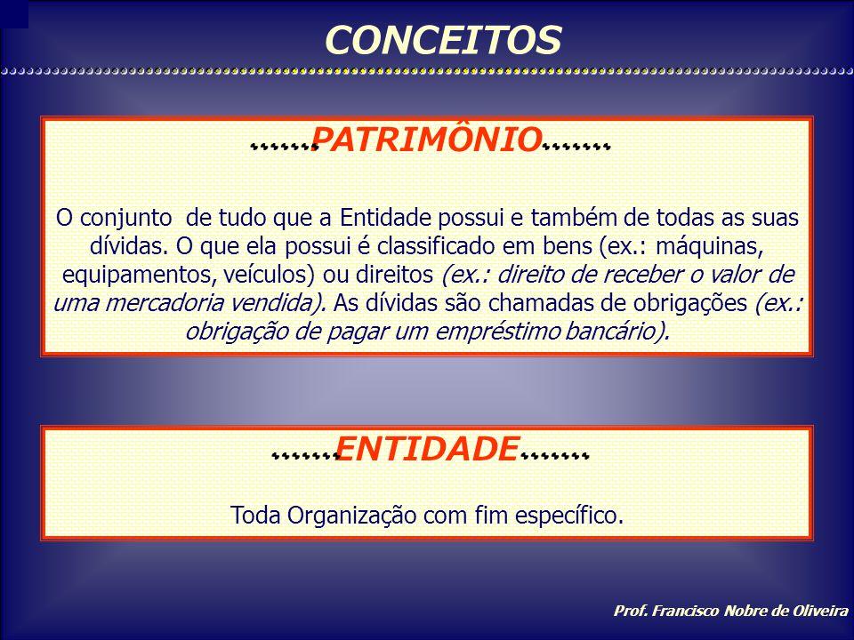 Prof. Francisco Nobre de Oliveira CONCEITOS ATOS Dizem respeito a alguma ação que afeta o Patrimônio. Ex: Compra de mercadorias. FATOS São aqueles dec