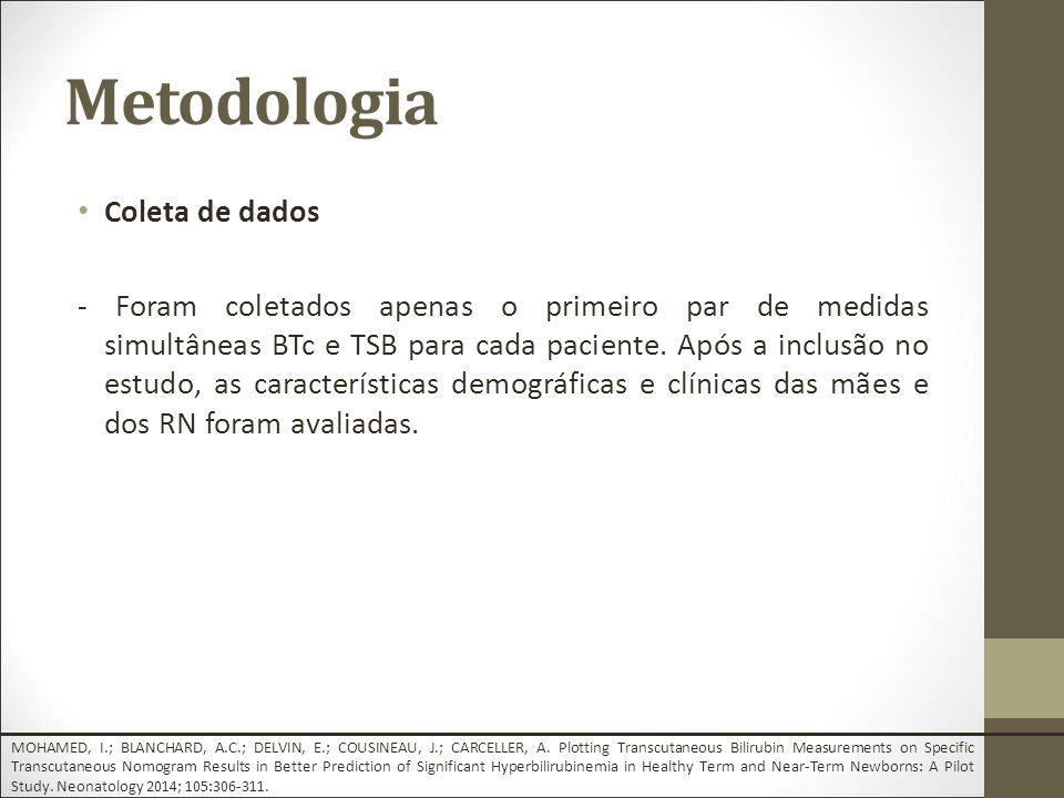 Metodologia Coleta de dados - Foram coletados apenas o primeiro par de medidas simultâneas BTc e TSB para cada paciente.