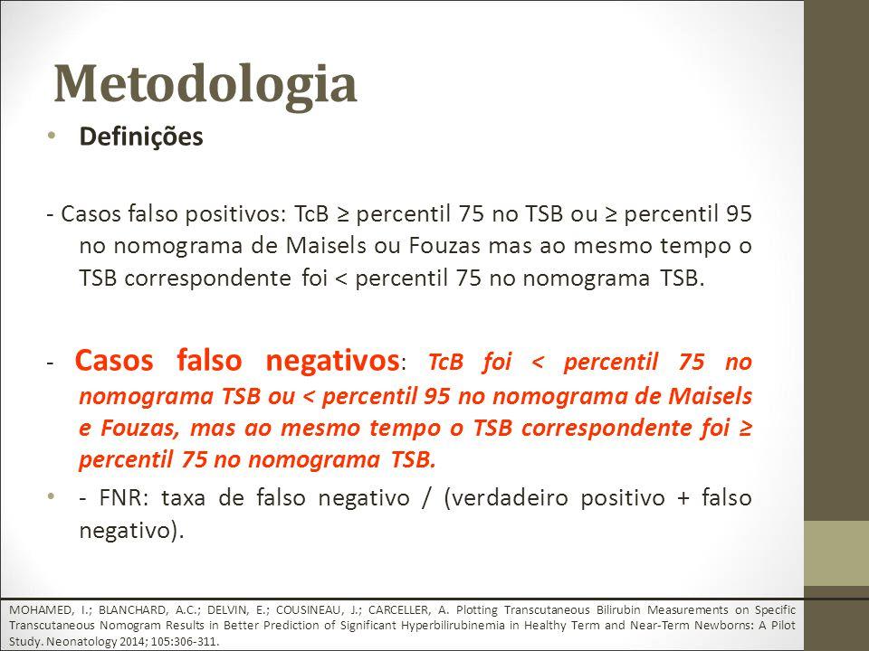Metodologia Definições - Casos falso positivos: TcB ≥ percentil 75 no TSB ou ≥ percentil 95 no nomograma de Maisels ou Fouzas mas ao mesmo tempo o TSB correspondente foi < percentil 75 no nomograma TSB.