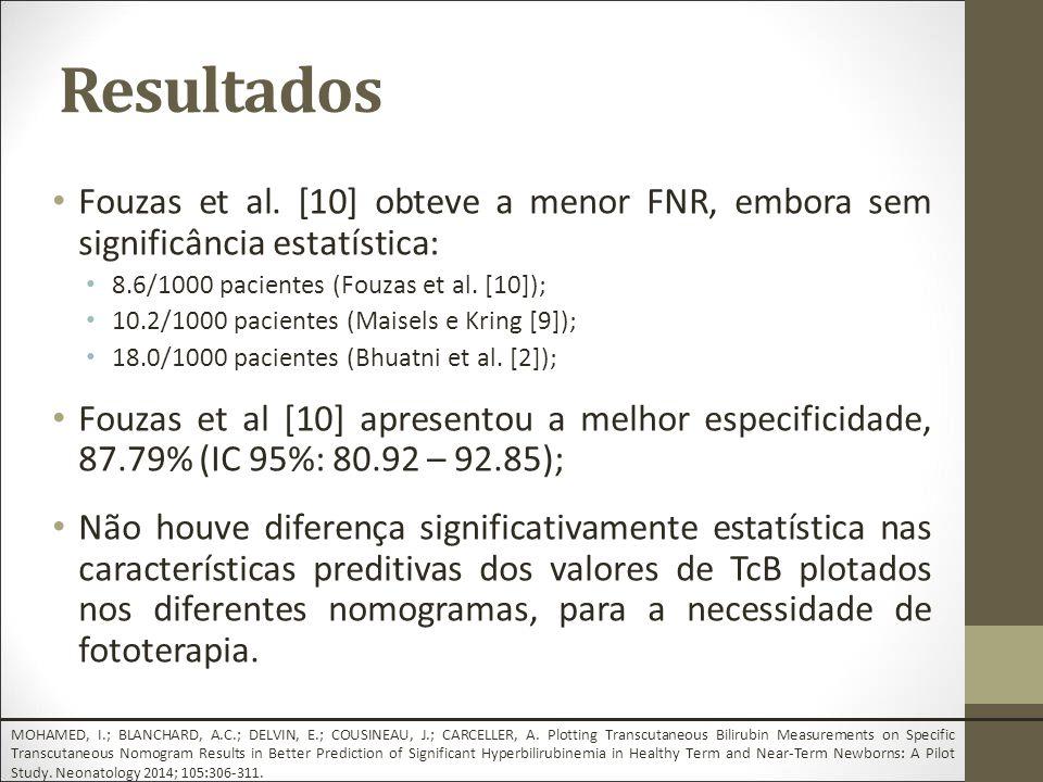 Resultados Fouzas et al.