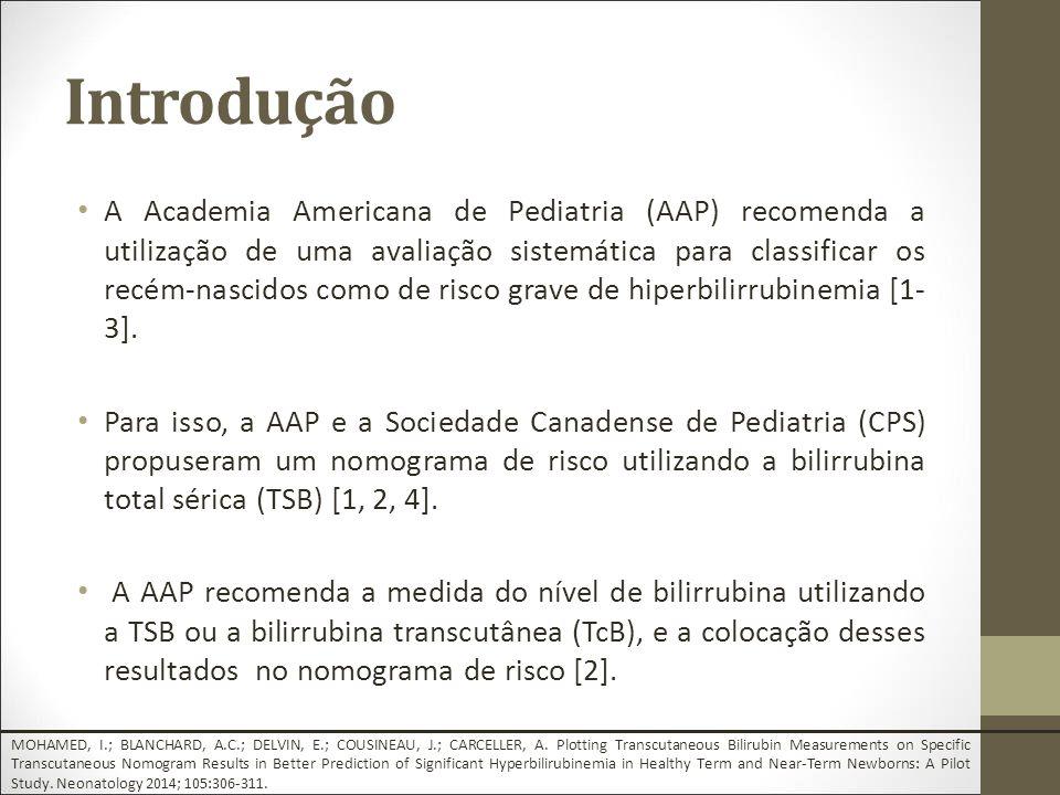 Introdução A Academia Americana de Pediatria (AAP) recomenda a utilização de uma avaliação sistemática para classificar os recém-nascidos como de risco grave de hiperbilirrubinemia [1- 3].