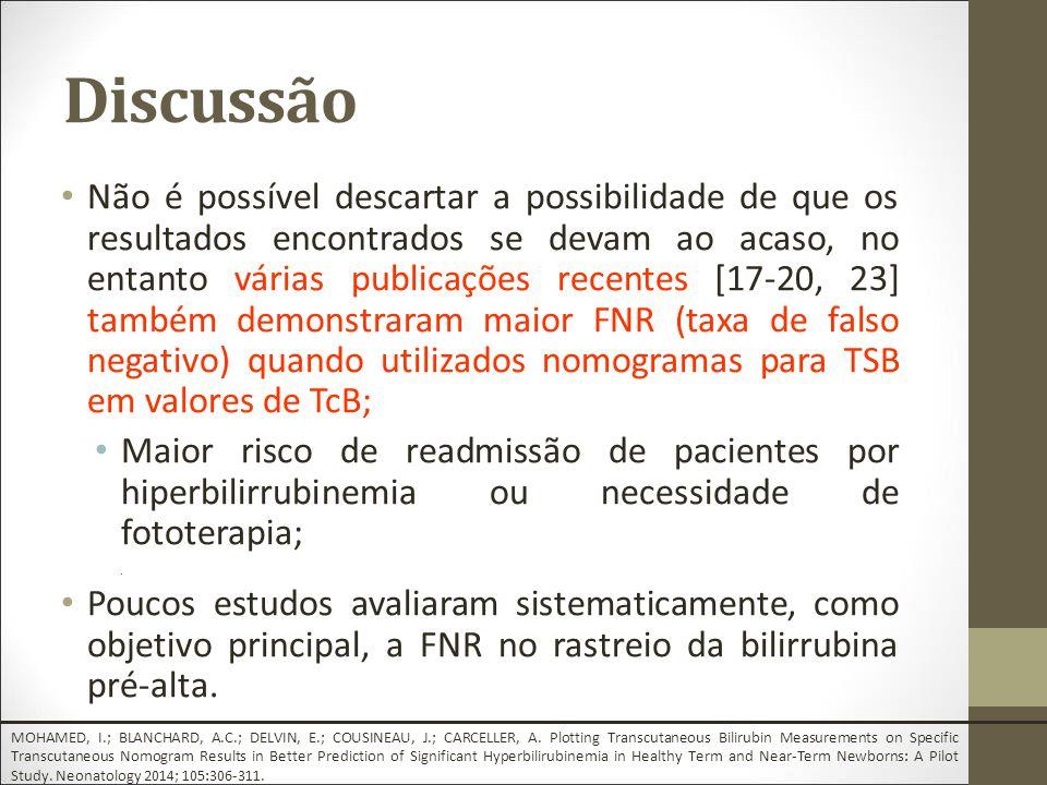 Discussão Não é possível descartar a possibilidade de que os resultados encontrados se devam ao acaso, no entanto várias publicações recentes [17-20, 23] também demonstraram maior FNR (taxa de falso negativo) quando utilizados nomogramas para TSB em valores de TcB; Maior risco de readmissão de pacientes por hiperbilirrubinemia ou necessidade de fototerapia; 0 Poucos estudos avaliaram sistematicamente, como objetivo principal, a FNR no rastreio da bilirrubina pré-alta.