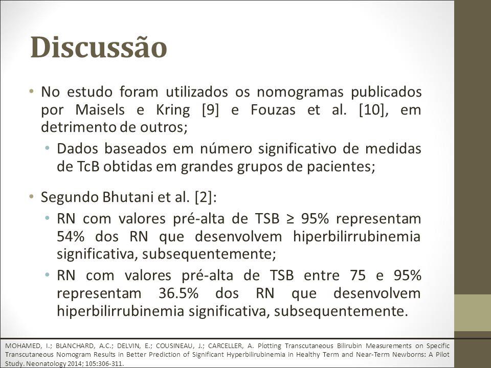Discussão No estudo foram utilizados os nomogramas publicados por Maisels e Kring [9] e Fouzas et al.