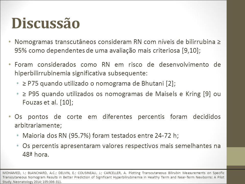 Discussão Nomogramas transcutâneos consideram RN com níveis de bilirrubina ≥ 95% como dependentes de uma avaliação mais criteriosa [9,10]; Foram considerados como RN em risco de desenvolvimento de hiperbilirrubinemia significativa subsequente: ≥ P75 quando utilizado o nomograma de Bhutani [2]; ≥ P95 quando utilizados os nomogramas de Maisels e Kring [9] ou Fouzas et al.
